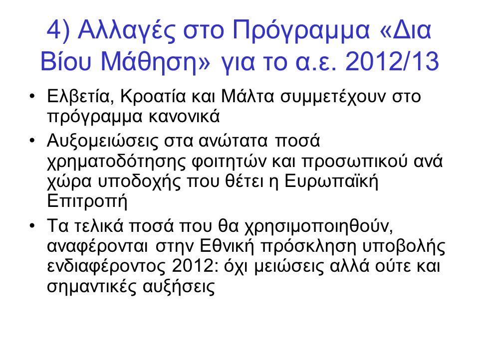 4) Αλλαγές στο Πρόγραμμα «Δια Βίου Μάθηση» για το α.ε. 2012/13