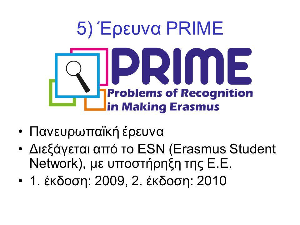 5) Έρευνα PRIME Πανευρωπαϊκή έρευνα