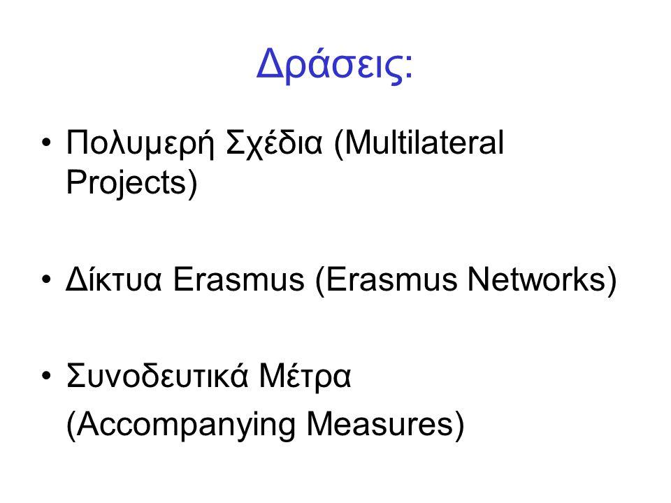 Δράσεις: Πολυμερή Σχέδια (Multilateral Projects)