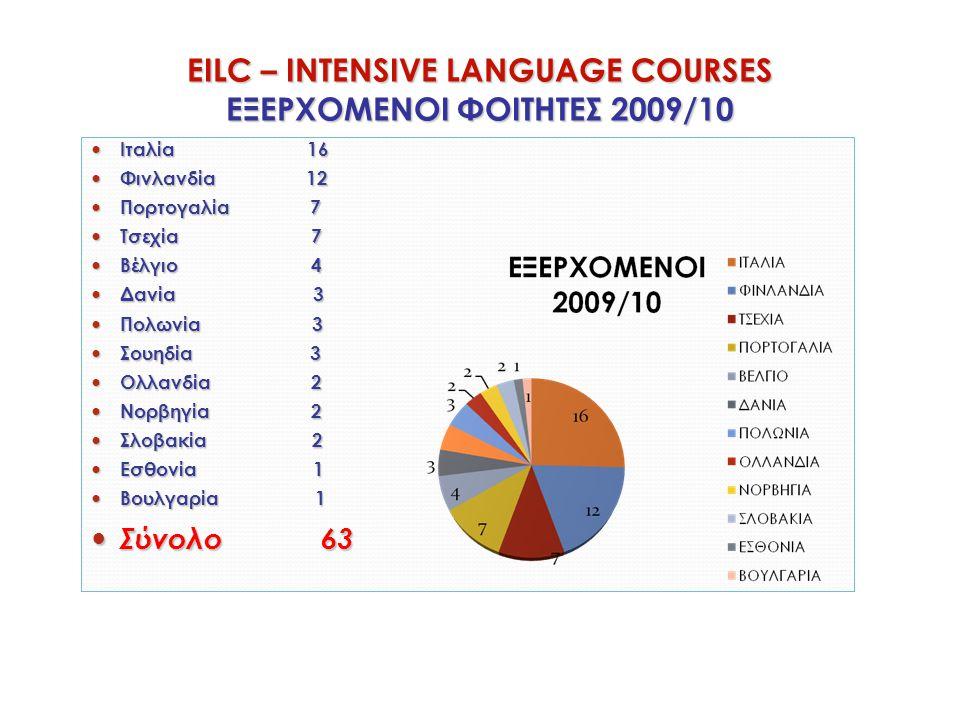 EILC – INTENSIVE LANGUAGE COURSES ΕΞΕΡΧΟΜΕΝΟΙ ΦΟΙΤΗΤΕΣ 2009/10