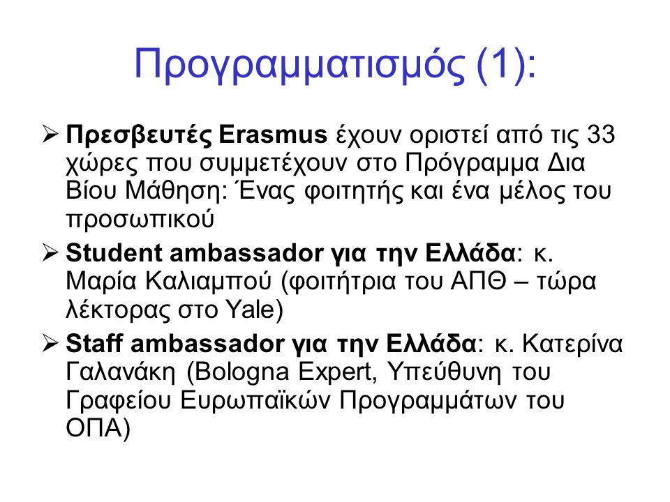 Προγραμματισμός (1):