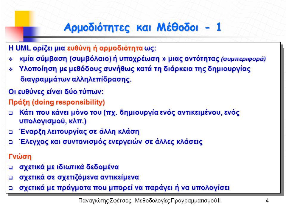 Αρμοδιότητες και Μέθοδοι - 1
