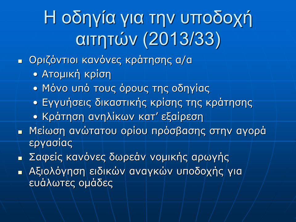 Η οδηγία για την υποδοχή αιτητών (2013/33)