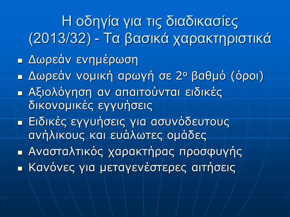 Η οδηγία για τις διαδικασίες (2013/32) - Τα βασικά χαρακτηριστικά