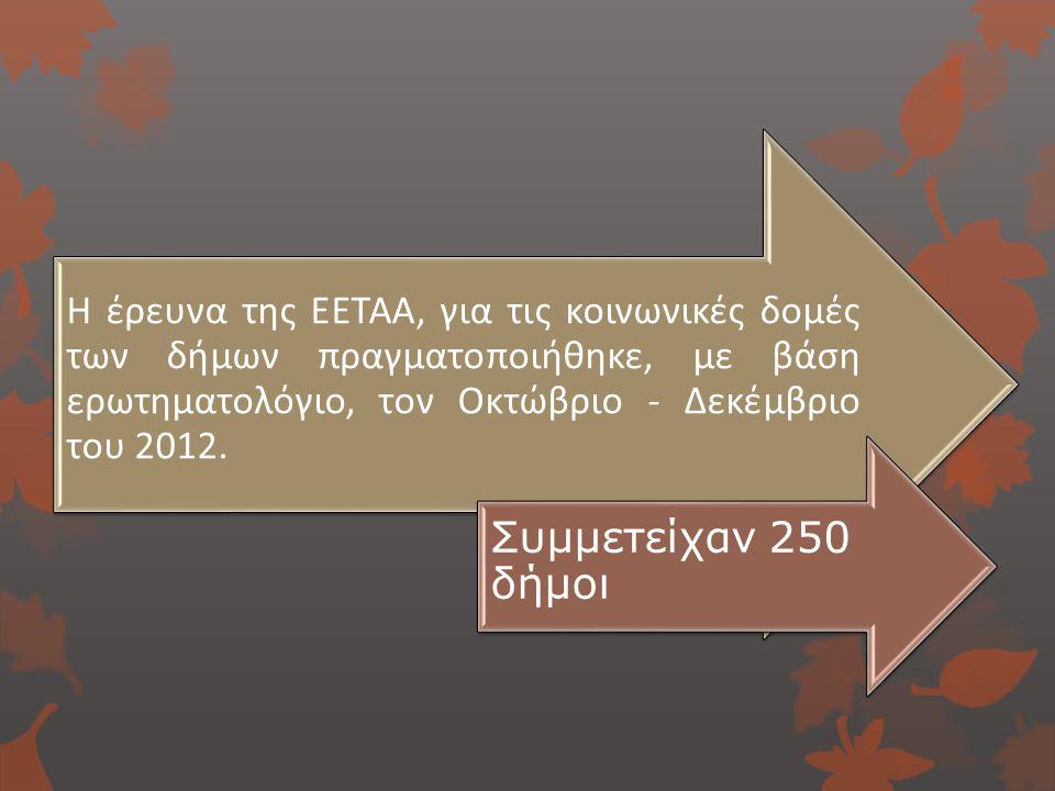 Η έρευνα της ΕΕΤΑΑ, για τις κοινωνικές δομές των δήμων πραγματοποιήθηκε, με βάση ερωτηματολόγιο, τον Οκτώβριο - Δεκέμβριο του 2012.