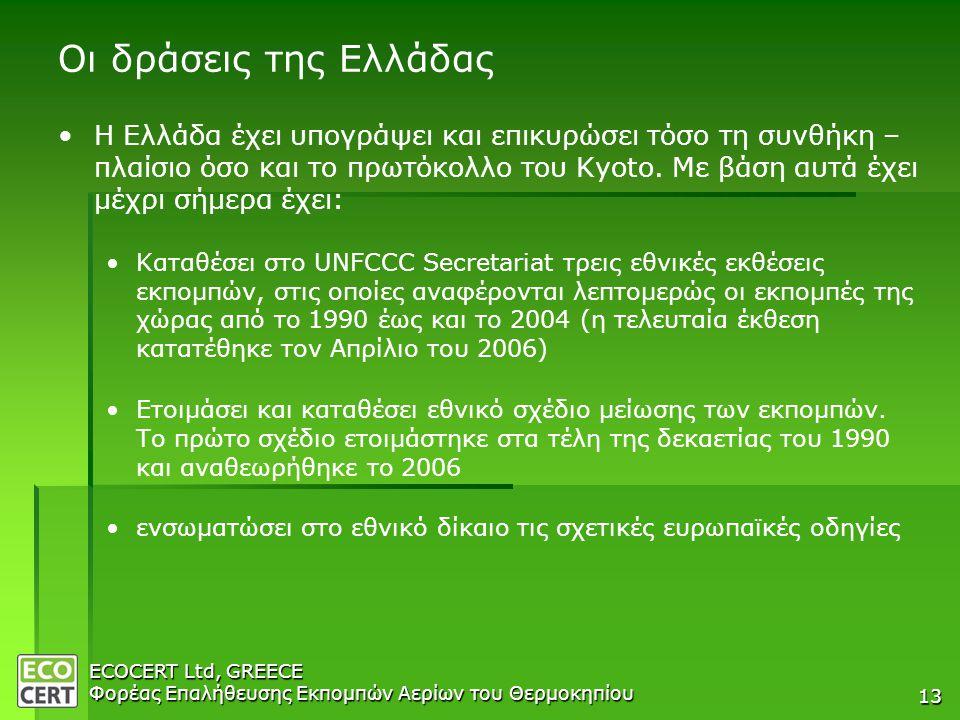 COMPANY PRESENTATION 04/04/2007. Οι δράσεις της Ελλάδας.