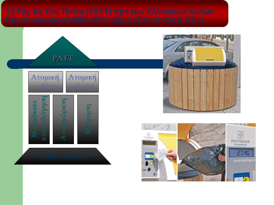 To Pay As You Throw (PAYT) προ των Ελληνικών πυλών Πρώτη εφαρμογή 2009-2011: Δήμος Ελευσίνας (LIFE+)