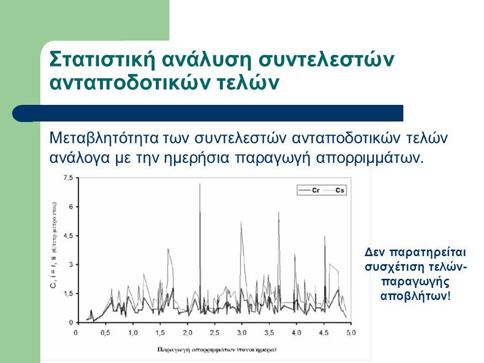 Στατιστική ανάλυση συντελεστών ανταποδοτικών τελών
