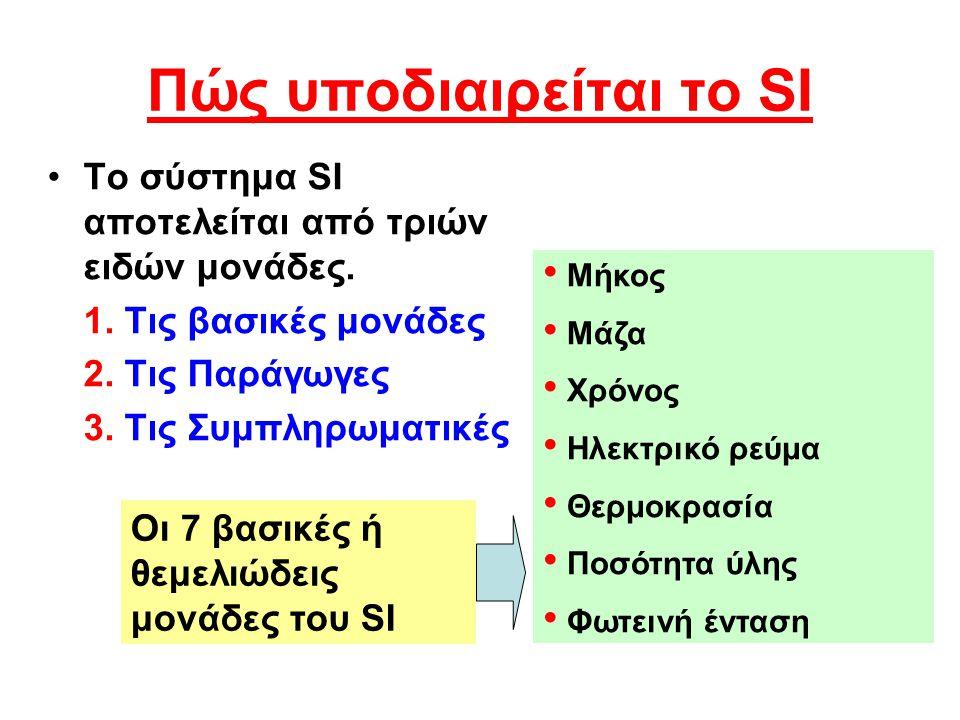 Πώς υποδιαιρείται το SI