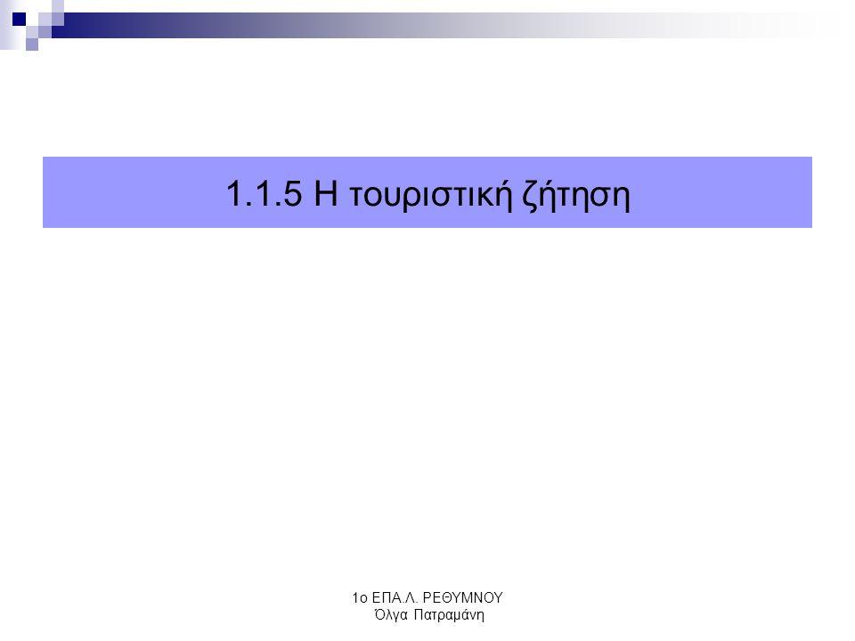 1.1.5 Η τουριστική ζήτηση 1o ΕΠΑ.Λ. ΡΕΘΥΜΝΟΥ Όλγα Πατραμάνη