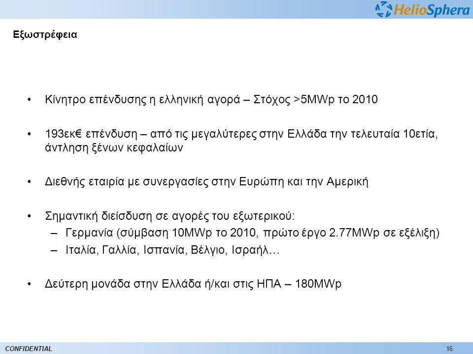 Κίνητρο επένδυσης η ελληνική αγορά – Στόχος >5ΜWp τo 2010