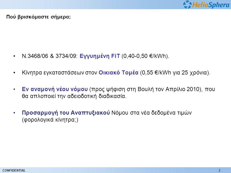 Ν.3468/06 & 3734/09: Εγγυημένη FiT (0,40-0,50 €/kWh).