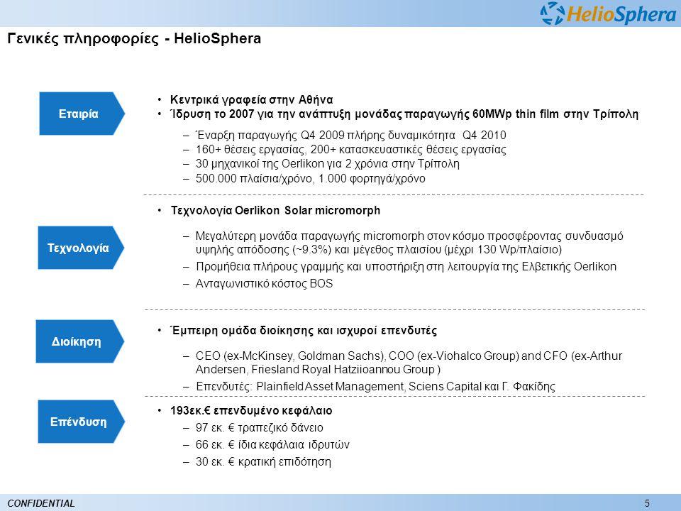 Γενικές πληροφορίες - HelioSphera