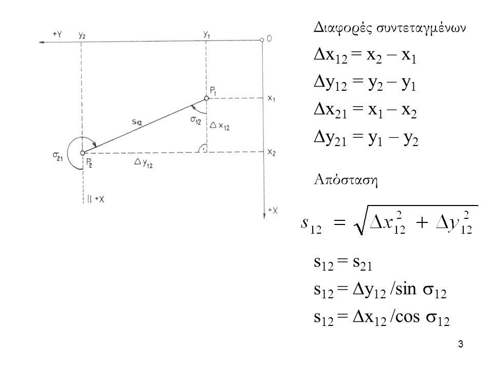 x12 = x2 – x1 y12 = y2 – y1 x21 = x1 – x2 y21 = y1 – y2 s12 = s21