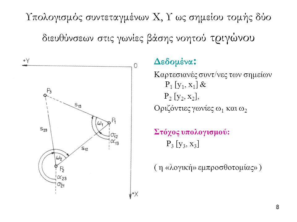 Υπολογισμός συντεταγμένων Χ, Υ ως σημείου τομής δύο διευθύνσεων στις γωνίες βάσης νοητού τριγώνου