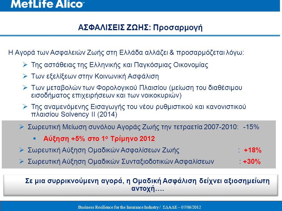 ΑΣΦΑΛΙΣΕΙΣ ΖΩΗΣ: Προσαρμογή