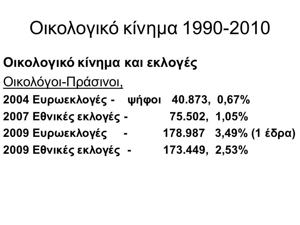 Οικολογικό κίνημα 1990-2010 Οικολογικό κίνημα και εκλογές