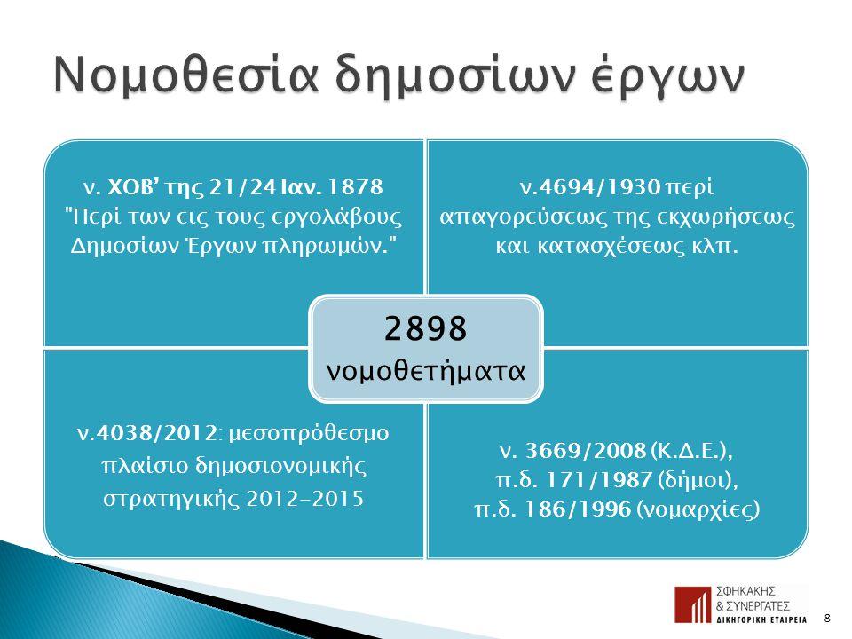 Νομοθεσία δημοσίων έργων