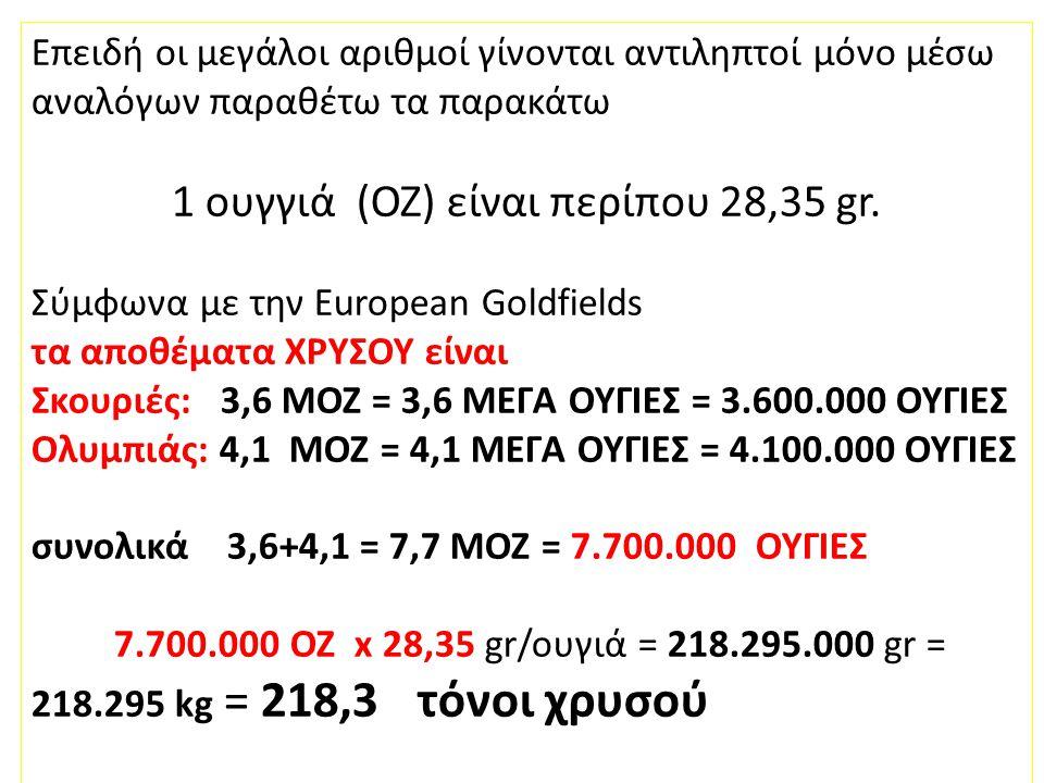 1 ουγγιά (OZ) είναι περίπου 28,35 gr.