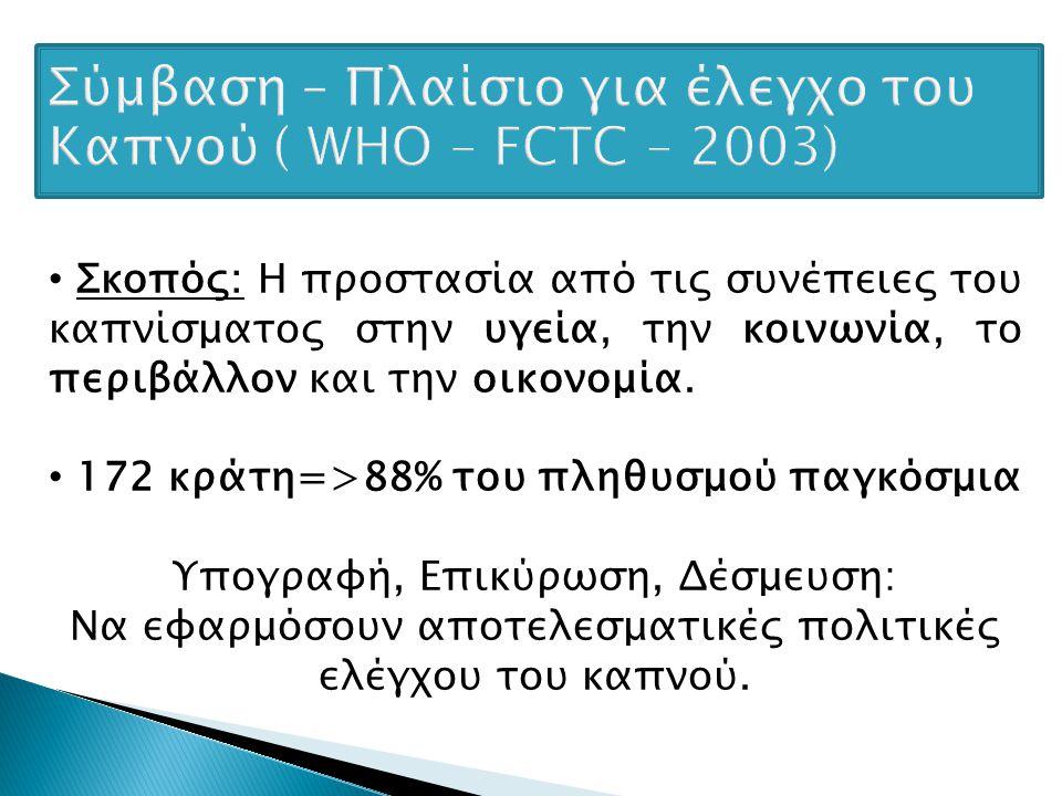 Σύμβαση – Πλαίσιο για έλεγχο του Καπνού ( WHO – FCTC – 2003)