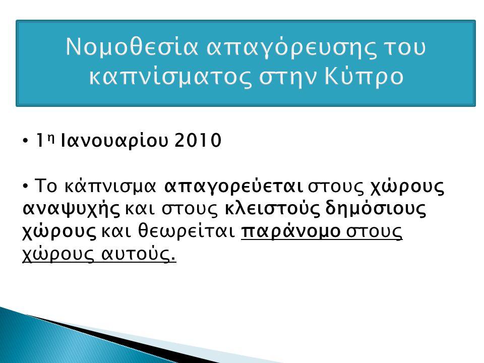 Νομοθεσία απαγόρευσης του καπνίσματος στην Κύπρο