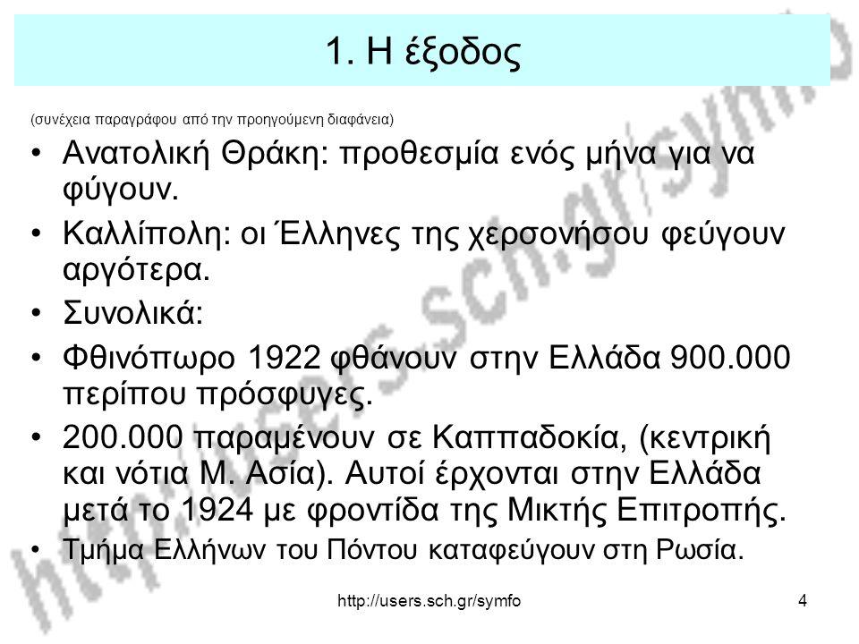 1. Η έξοδος Ανατολική Θράκη: προθεσμία ενός μήνα για να φύγουν.