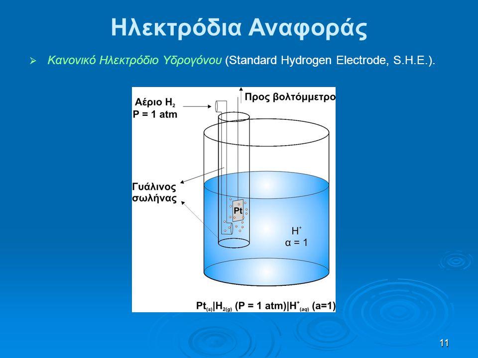 Ηλεκτρόδια Αναφοράς Κανονικό Ηλεκτρόδιο Υδρογόνου (Standard Hydrogen Electrode, S.H.E.).