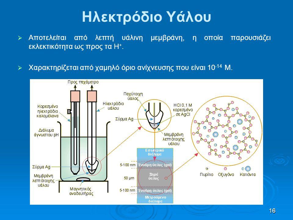 Ηλεκτρόδιο Υάλου Αποτελείται από λεπτή υάλινη μεμβράνη, η οποία παρουσιάζει εκλεκτικότητα ως προς τα Η+.