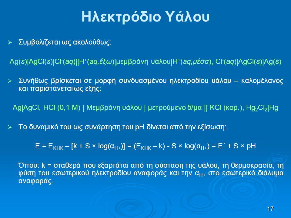 Ηλεκτρόδιο Υάλου Συμβολίζεται ως ακολούθως: