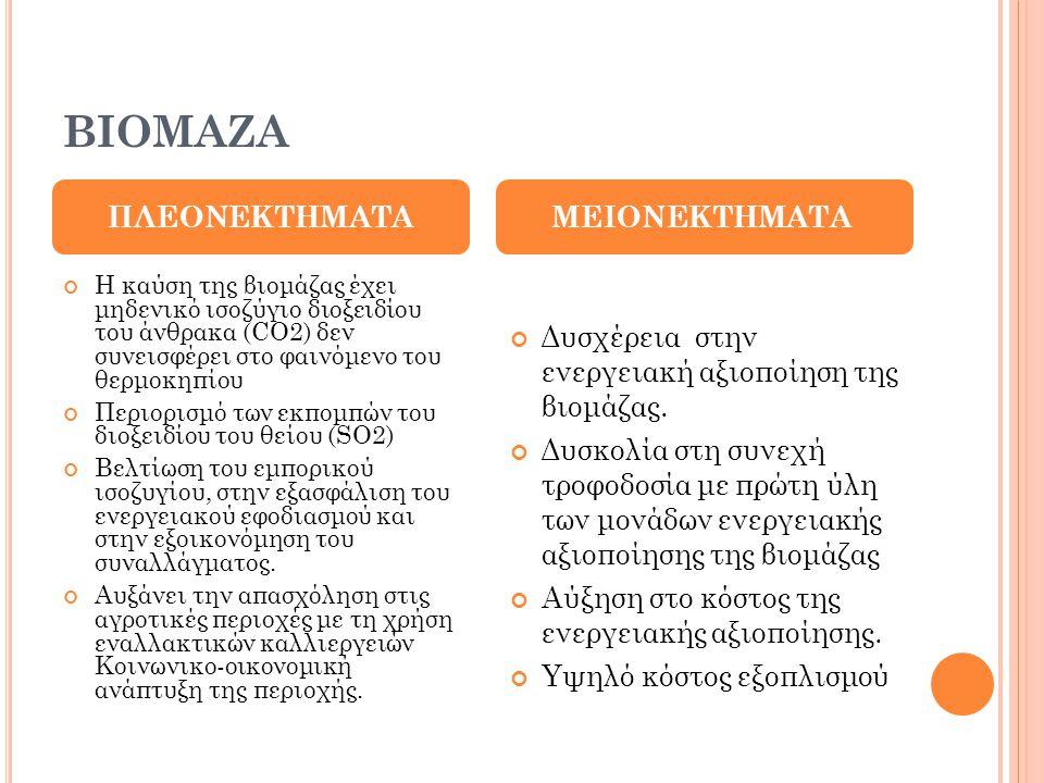 ΒΙΟΜΑΖΑ ΠΛΕΟΝΕΚΤΗΜΑΤΑ ΜΕΙΟΝΕΚΤΗΜΑΤΑ