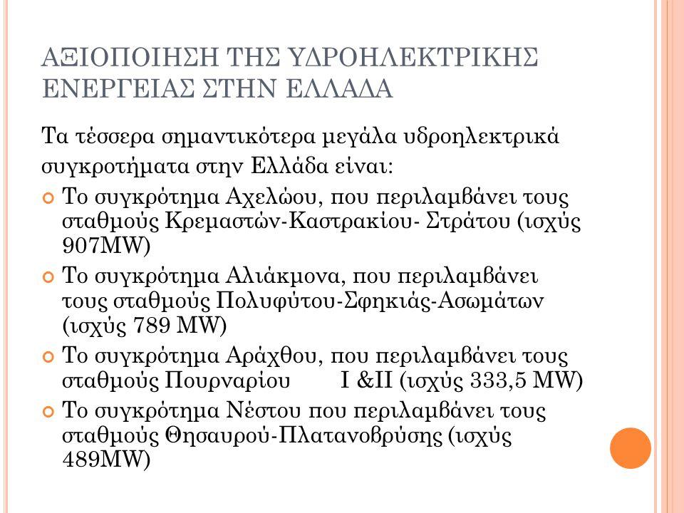 ΑξιοποΙηςη τηΣ υδροηλεκτρικΗΣ ενΕργειαΣ ςτην ΕλλΑδα