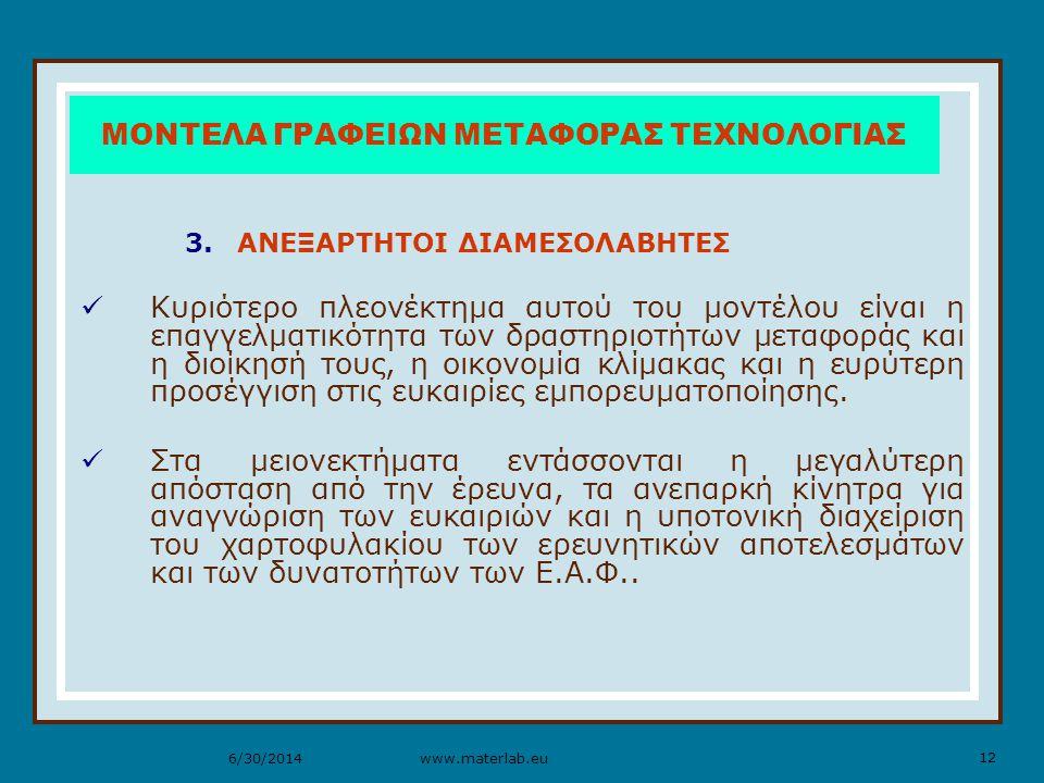 ΜΟΝΤΕΛΑ ΓΡΑΦΕΙΩΝ ΜΕΤΑΦΟΡΑΣ ΤΕΧΝΟΛΟΓΙΑΣ