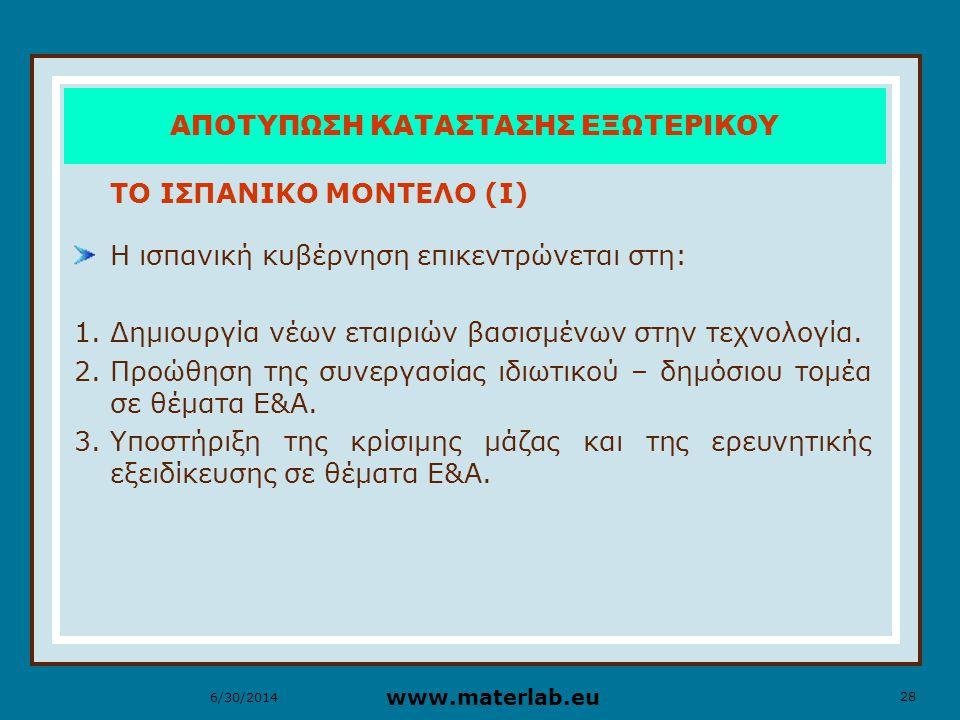 ΑΠΟΤΥΠΩΣΗ ΚΑΤΑΣΤΑΣΗΣ ΕΞΩΤΕΡΙΚΟΥ