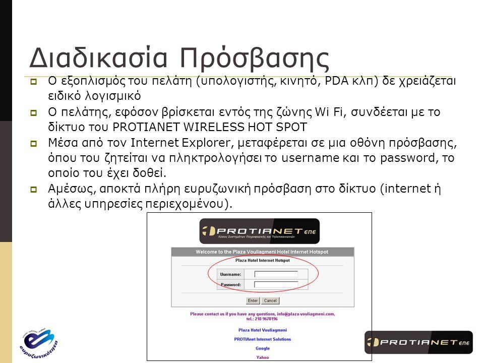 www.protianet.gr – info@protianet.gr