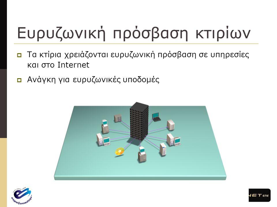 Ευρυζωνική πρόσβαση κτιρίων