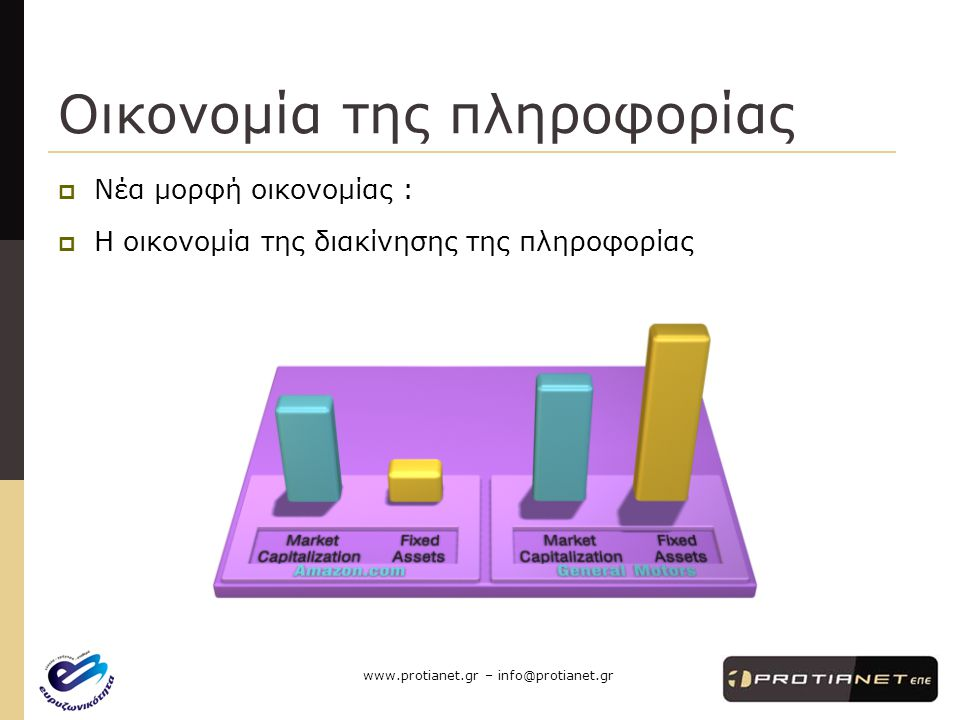 Οικονομία της πληροφορίας