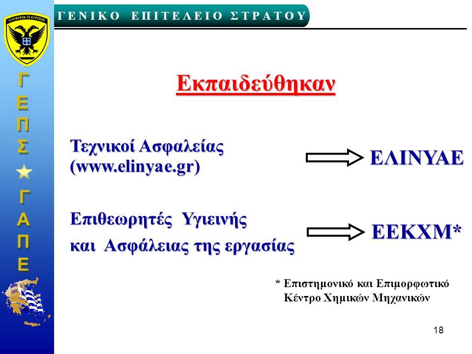 Εκπαιδεύθηκαν ΕΛΙΝΥΑΕ ΕΕΚΧΜ* Τεχνικοί Ασφαλείας (www.elinyae.gr)