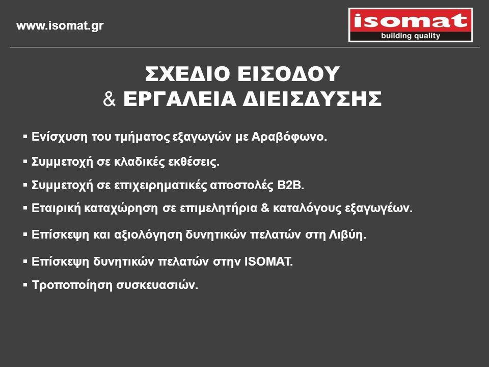 ΣΧΕΔΙΟ ΕΙΣΟΔΟΥ & ΕΡΓΑΛΕΙΑ ΔΙΕΙΣΔΥΣΗΣ