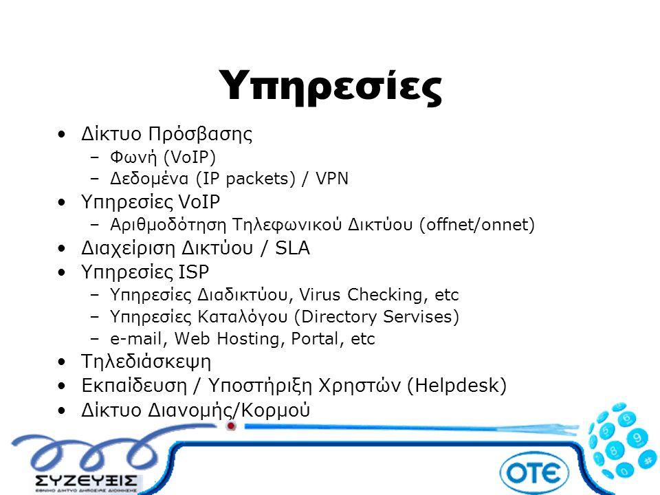 Υπηρεσίες Δίκτυο Πρόσβασης Υπηρεσίες VoIP Διαχείριση Δικτύου / SLA