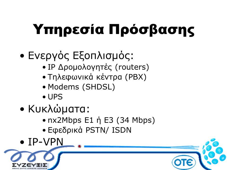 Υπηρεσία Πρόσβασης Ενεργός Εξοπλισμός: Κυκλώματα: IP-VPN