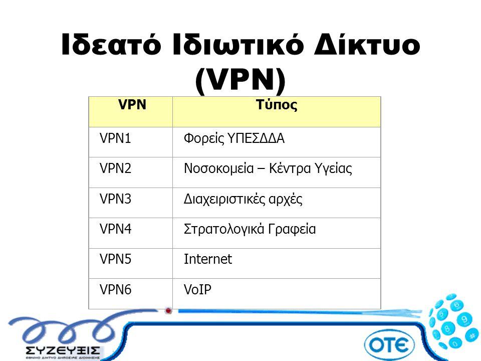 Ιδεατό Ιδιωτικό Δίκτυο (VPN)