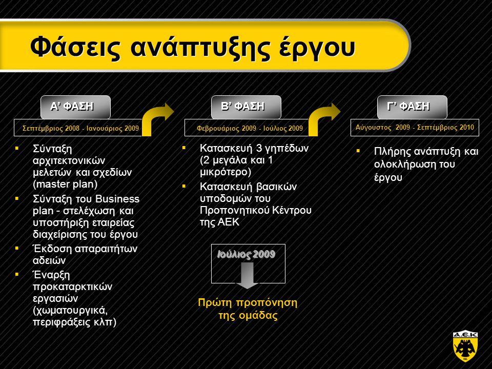 Φάσεις ανάπτυξης έργου
