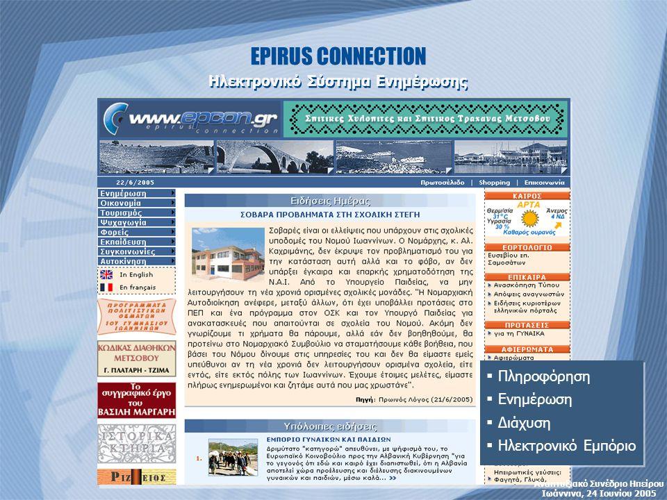 Αναπτυξιακό Συνέδριο Ηπείρου