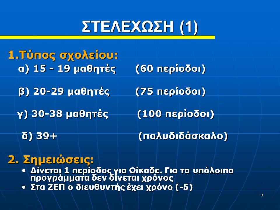 ΣΤΕΛΕΧΩΣΗ (1) 1.Τύπος σχολείου: α) 15 - 19 μαθητές (60 περίοδοι)