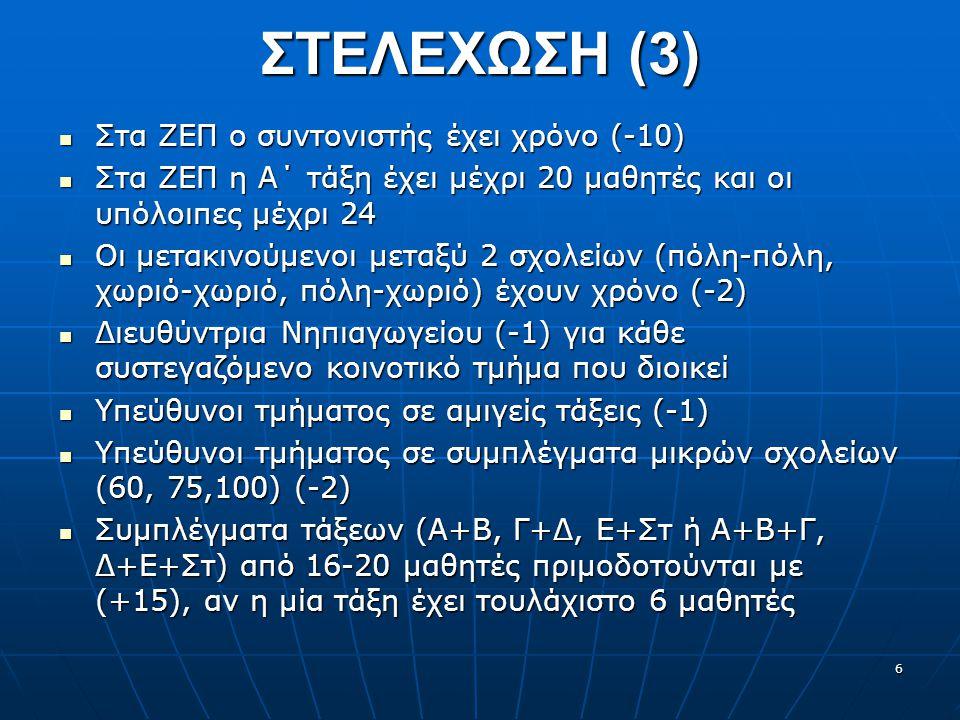 ΣΤΕΛΕΧΩΣΗ (3) Στα ΖΕΠ ο συντονιστής έχει χρόνο (-10)