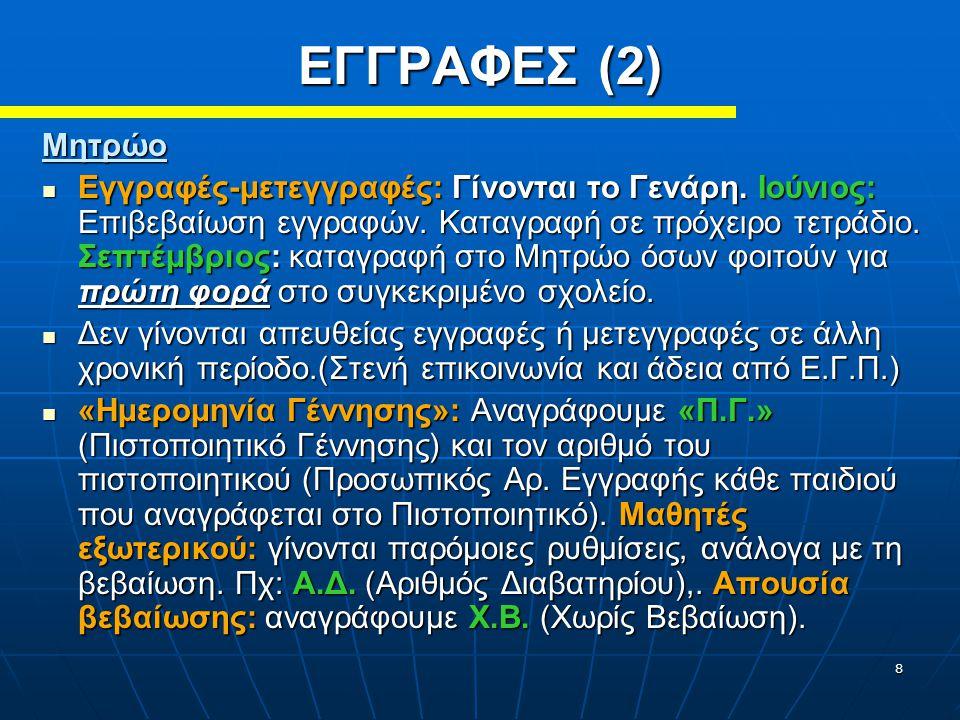 ΕΓΓΡΑΦΕΣ (2) Μητρώο.