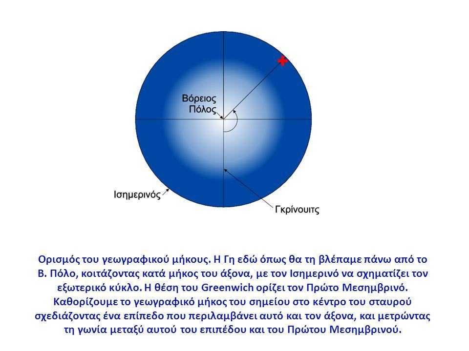 Ορισμός του γεωγραφικού μήκους