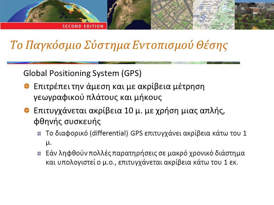 Το Παγκόσμιο Σύστημα Εντοπισμού Θέσης