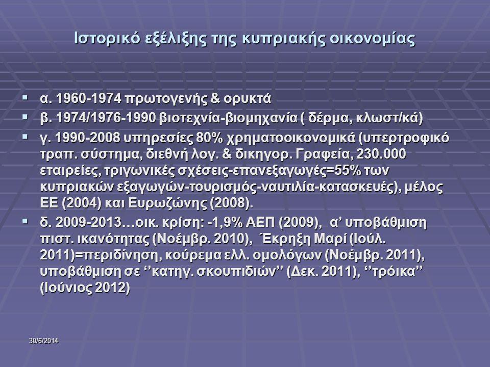 Ιστορικό εξέλιξης της κυπριακής οικονομίας