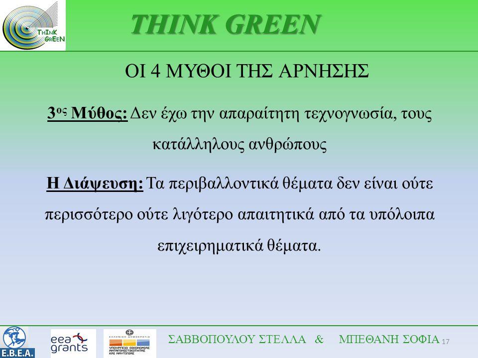 THINK GREEN ΟΙ 4 ΜΥΘΟΙ ΤΗΣ ΑΡΝΗΣΗΣ